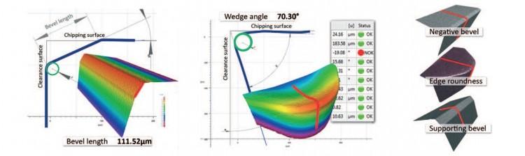 光学式非接触三次元測定機工具用