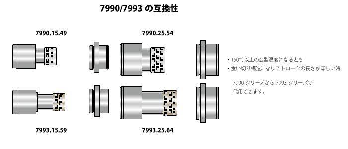 7993_7990_interchangeability