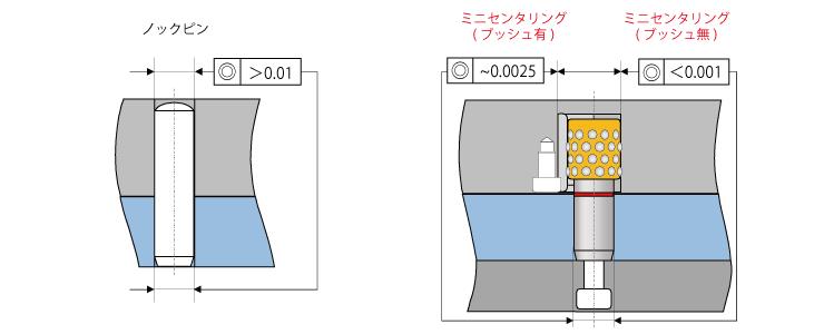 minicentering_05-01