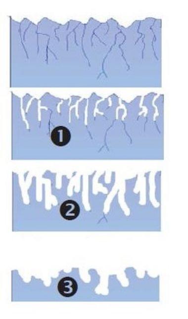 化学エッチング状態説明