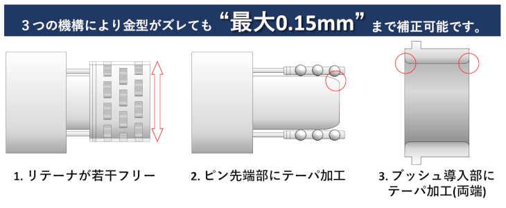 hp_product_rfcs_adjust_730x300